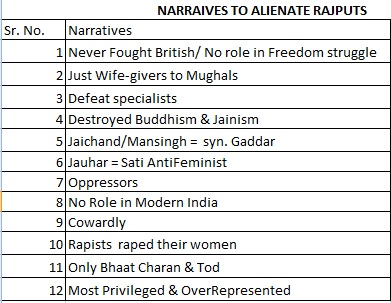 Narratives to Alienate